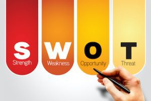 Illustration with the letters SWOT