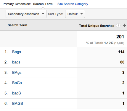 """Bags"" search results filtered for any capitalization combination."