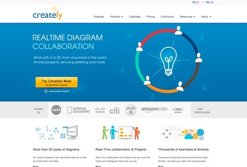 Creately website