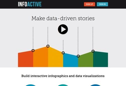 Infoactive website