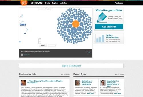 Many Eyes website