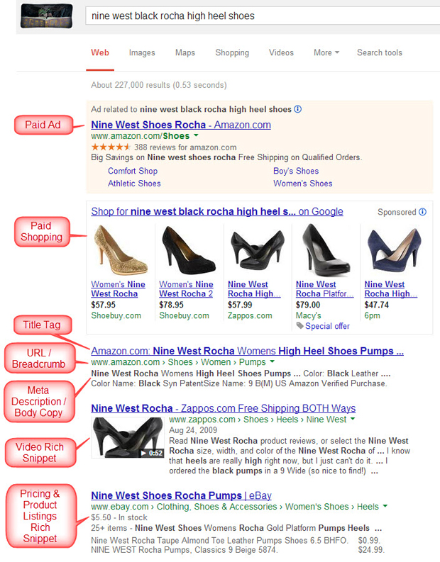 Sample search results page.