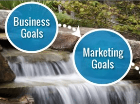 For Ecommerce Testing, Clarify Conversion Goals