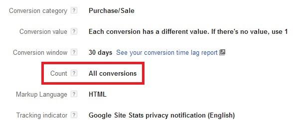 Conversion Count