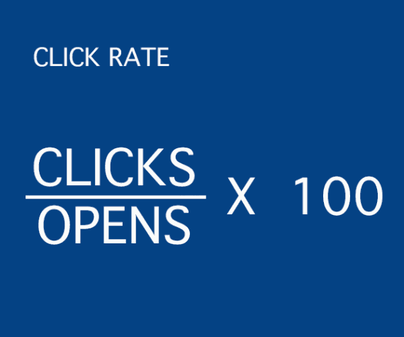 Email click rate formula.