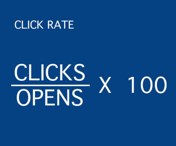 Email click rate formula.