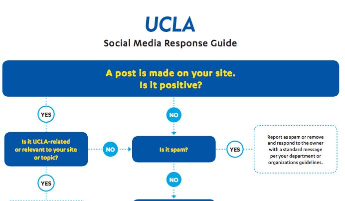 UCLA social media response flowchart
