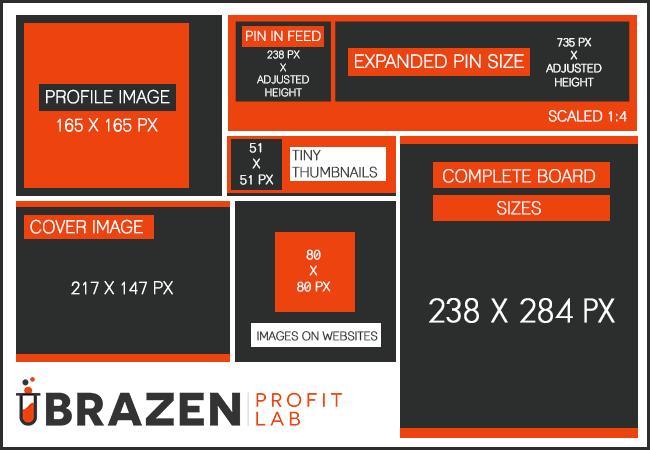 Pinterest size dimension cheat sheet