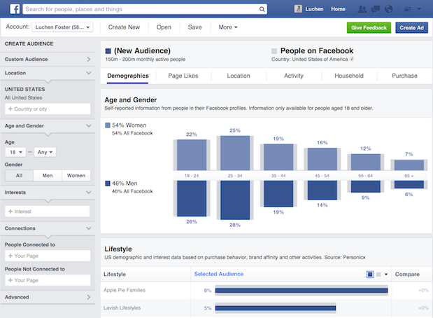 Audience Insights provides information to help you better understand your audience.