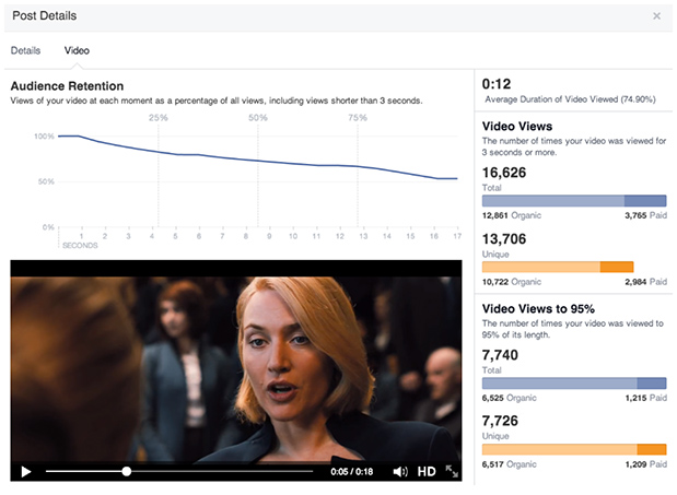 New video metrics are designed to improve audience engagement.