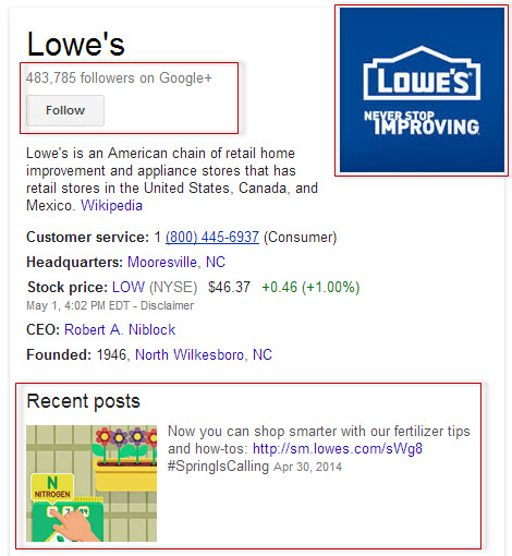 Lowes Knowledge Graph
