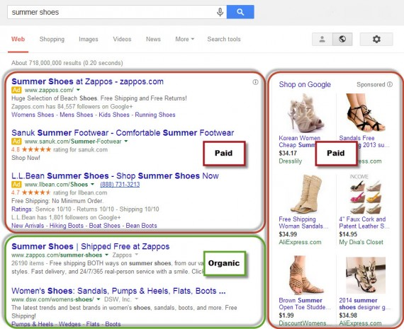 "Google search for ""summer shoes."""