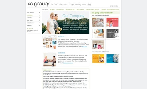 XO Group website
