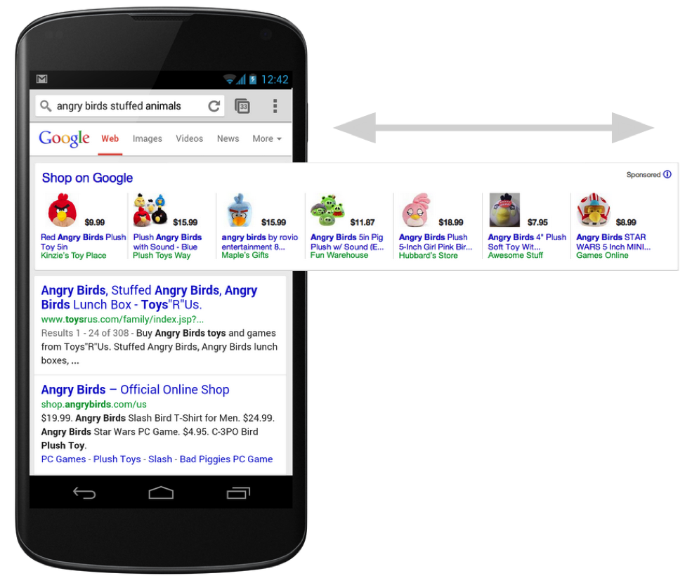 The ability to scroll left-to-right on smartphones has improved the performance of the Google Shopping carousel.