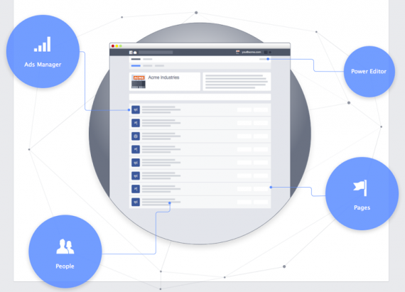 Business Manager puts all your Facebook assets in one place.