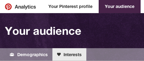 """Your audience"" presents data about what is of interest to your followers."