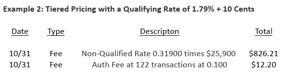 Example 2: Tiered pricing with a qualifying rate of 1.79% + 10 cents