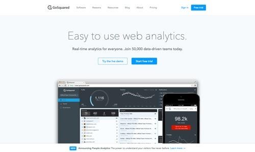 GoSquared website