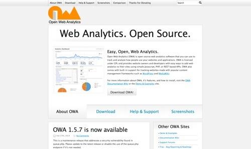 Open Web Analytics website