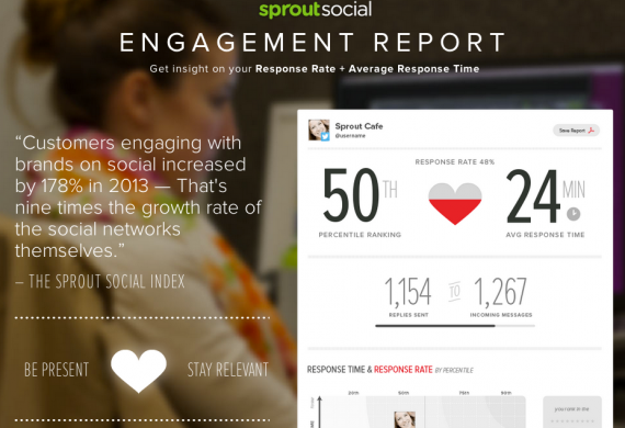 Must Be Present is a free Twitter engagement report from Sprout Social.