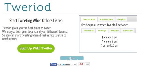 Tweriod displays the best times to tweet.