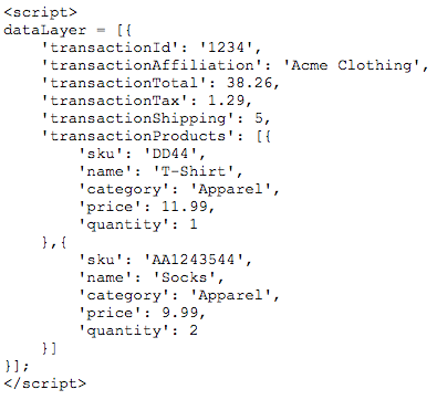 Using Google Tag Manager, transaction data on your thank-you page should be pushed to the dataLayer.