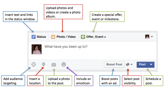 The Facebook Page post window includes features that enable you to customize posts.