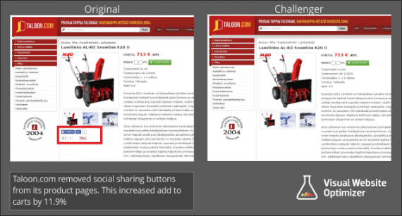 Taloon had higher conversion rates on pages that lacked social sharing buttons, according to Visual Website Optimizer.