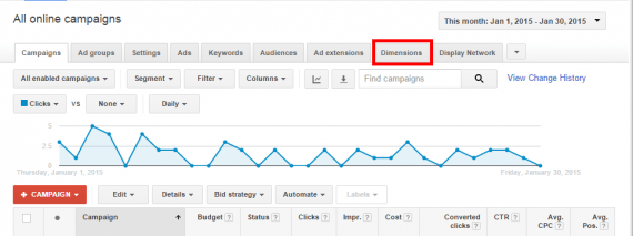 The Dimensions tab is in the main tabbed navigation inside AdWords.