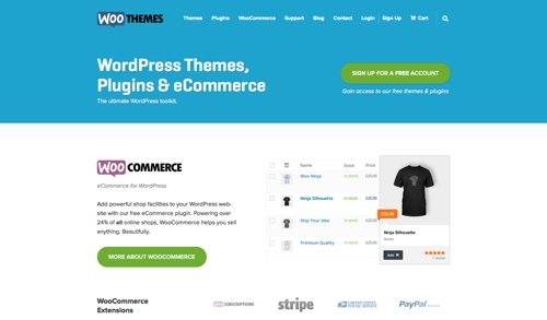 WooThemes.