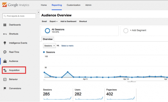 "To view the data in Google Analytics, simply click on the ""Acquisition"" tab."