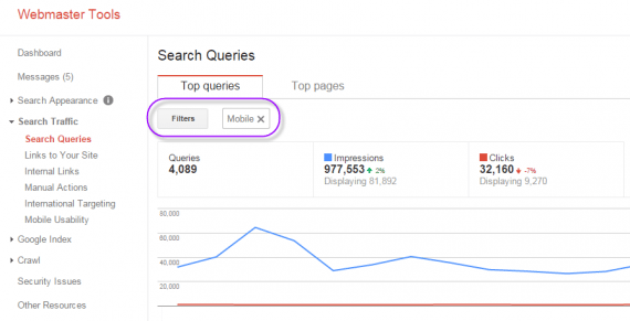 Google Webmaster Tools' Search Queries report.