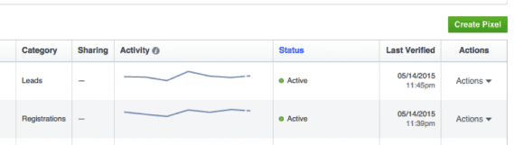 "At the Facebook ads manager page, click on ""Conversion Tracking."" If the status is ""Active,"" you're all set."