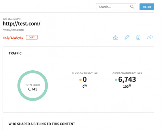 Bit.ly reports clicks on shortened links.