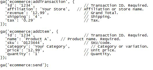 Example of Google Analytics ecommerce tracking code.