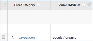 Use event tracking report to determine the original traffic source.