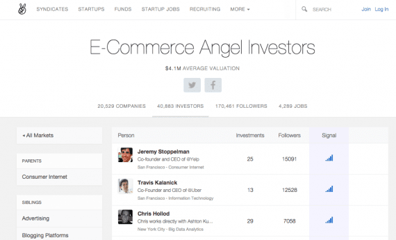 The ecommerce investors on AngelList are numerous and prominent.