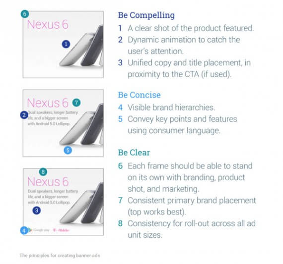 Google's Arnold described three banner ad design principles: compelling, concise, and clear.