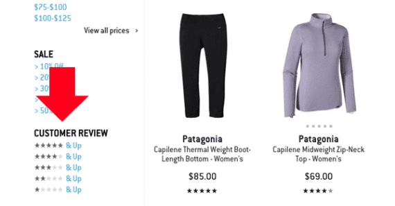 Retailer Backcountry lets shoppers filter categories by reviews and displays review information under products on its category pages.