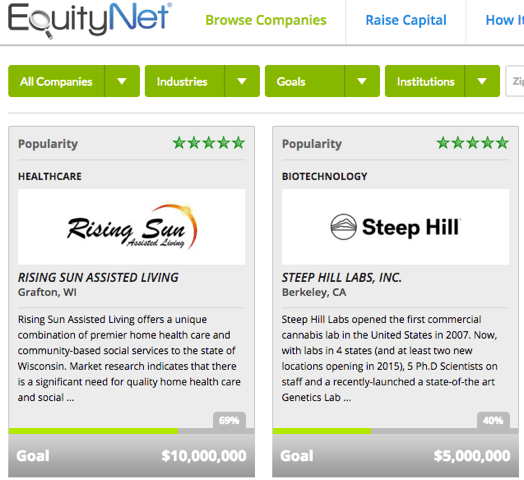 EquityNet is one of many equity crowdfunding platforms.