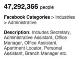 "Facebook assigns companies and individuals to ""Industries."""