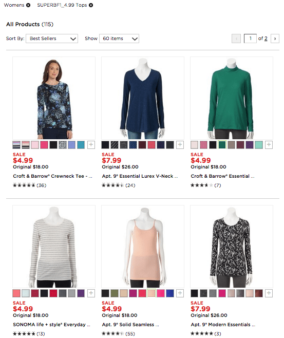 This page at Kohl's is supposed to be $4.99 shirts. Several higher-priced tops, however, were assigned to the category.