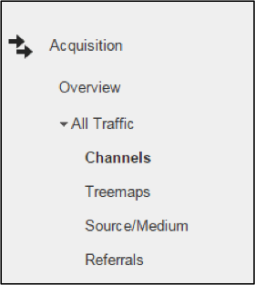 Google Analytics categorizes site traffic in channels, such as organic search, referral, and email.