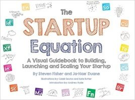 The Startup Equation.