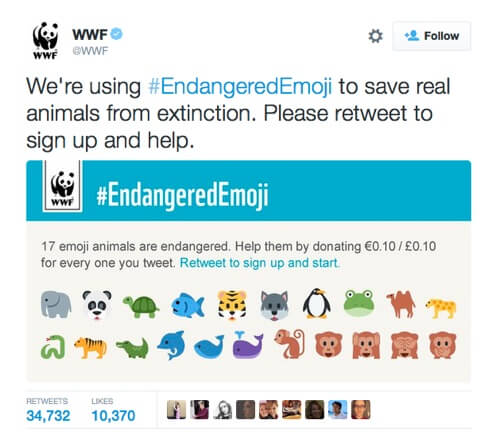 20 Emoji Tools and Resources, for Marketing | Practical