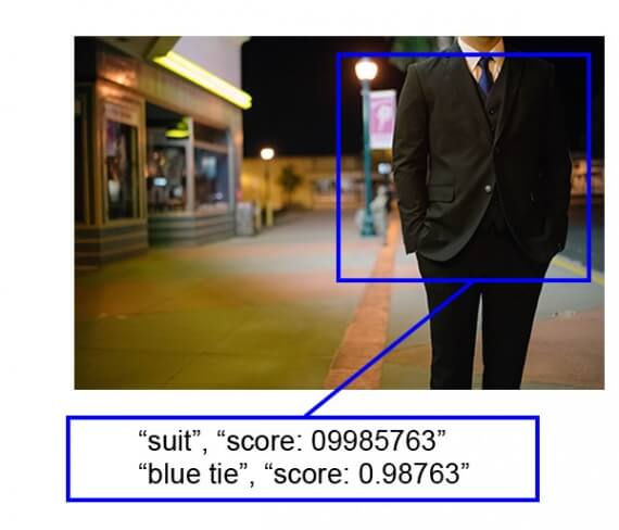 Image analysis APIs could enable advanced forms of product search.