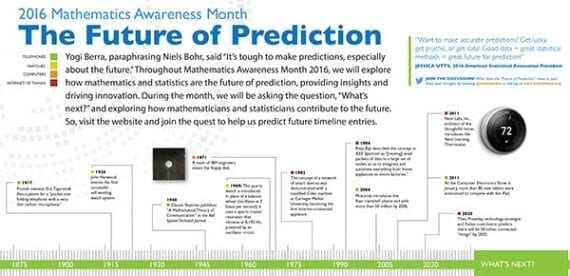 Mathematics Awareness Month is focused on how math and statistics can help to predict the future. Content marketers could celebrate MAM with industry-specific predictions of their own.