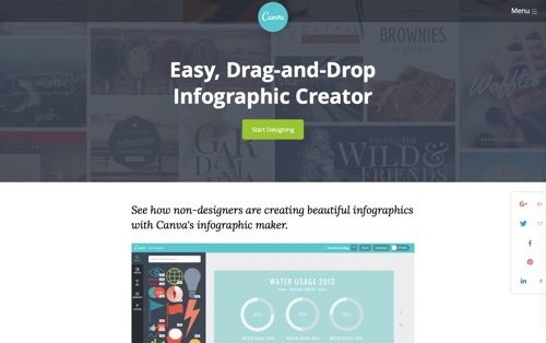 Canva Infographic Creator.