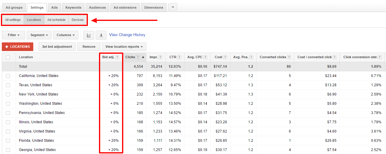 Bid modifiers for locations, ad schedule, and devices in the Settings area of your AdWords' campaigns.
