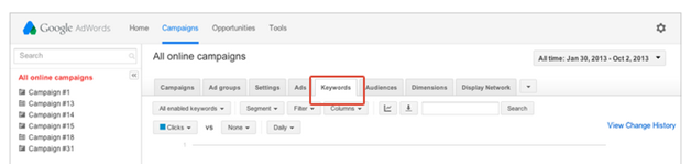 Editing negative keywords
